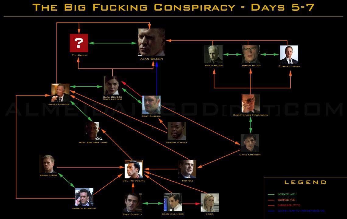 24 Season 7 Big Fucking Conspiracy